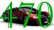470 Credit Score Car Loan Interests