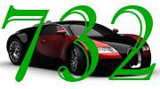 732 Credit Score Auto Loan Interest Rates