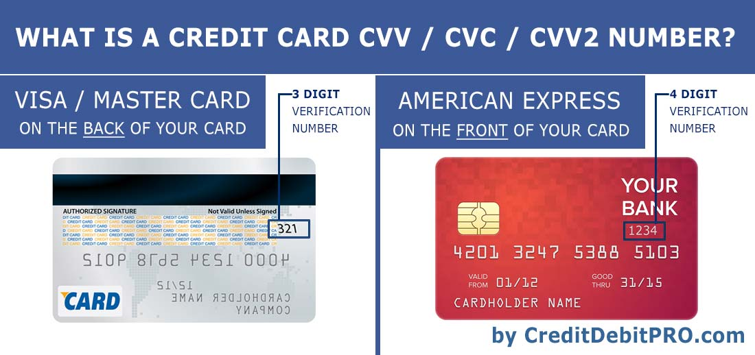 What Is A Credit Card Cvv Cvc Cvv2 Number And How To Find It